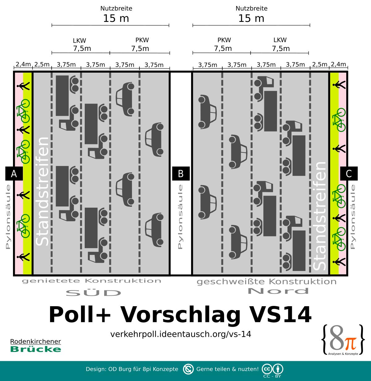 Vorschlag VS-14